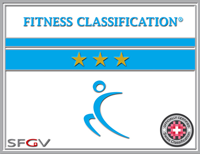 Fitness Classification